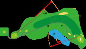 course04