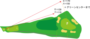 錦山CC、IN11コース図