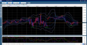 macbook12_LIONFX_chart