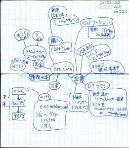 map-bitcoin