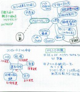 親子プログラミングMAP