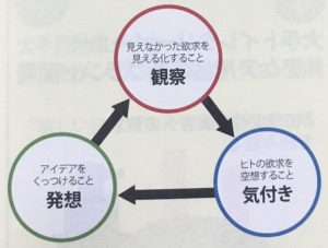 book1枚で売れ