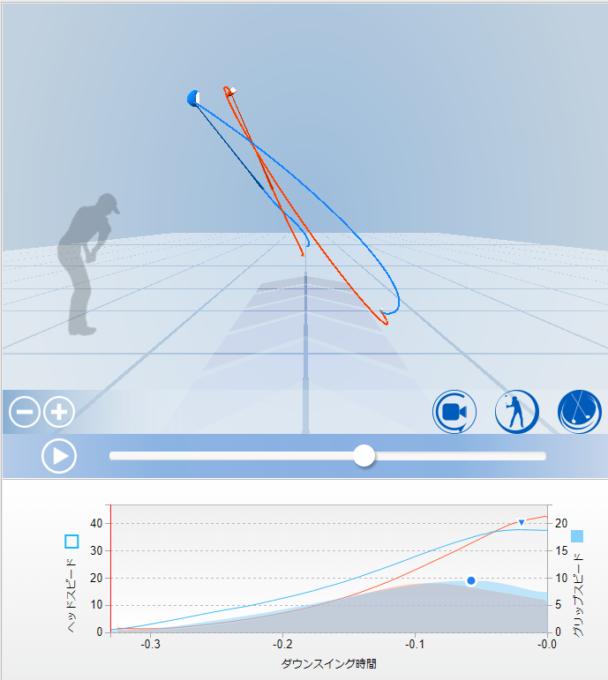 ゴルフスイング練習機M-Tracer